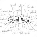 Social Media Marketing Packages